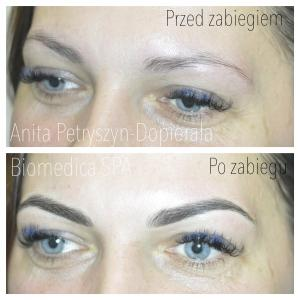 szkolenia z makijażu permanentnego